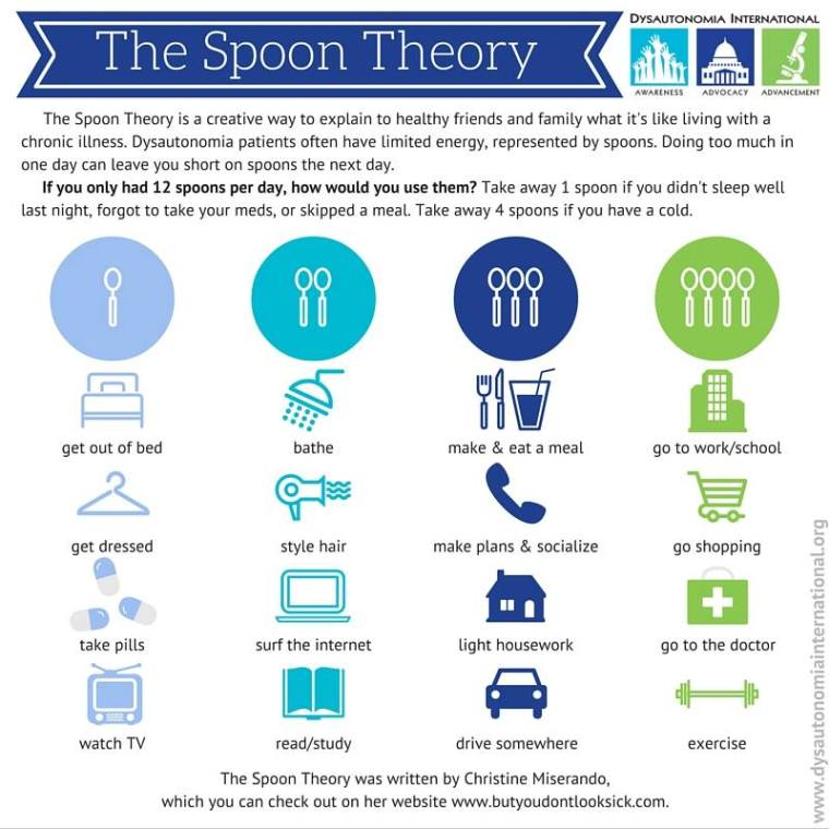 spoon-theory-2
