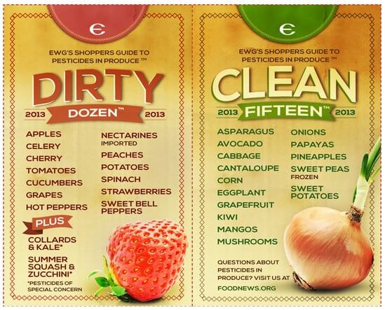 dirty dozen clean 15 organic chart