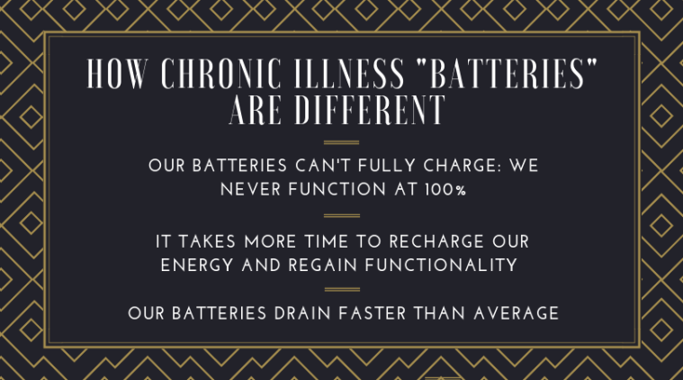How chronic Illness batteries are different. In-blog image.